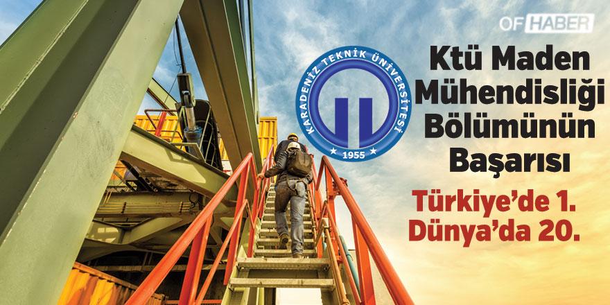 Ktü Maden Mühendisliği Bölümünün Başarısı